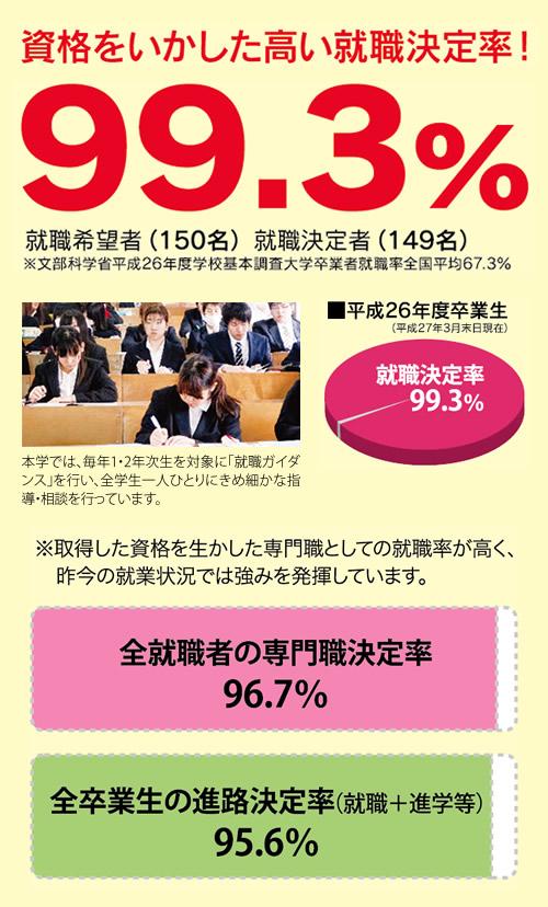 就職ガイド - 別府溝部学園短期...